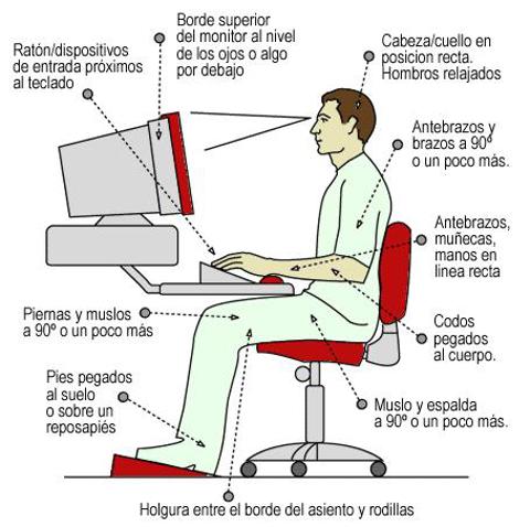 La importancia de la ergonomía en una silla de oficina - Spacio ...